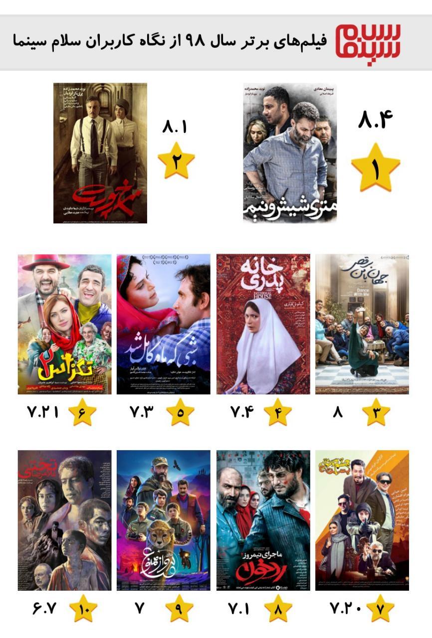 بهترین فیلم های سال ۹۸ از نگاه کاربران سایت سلام سینما